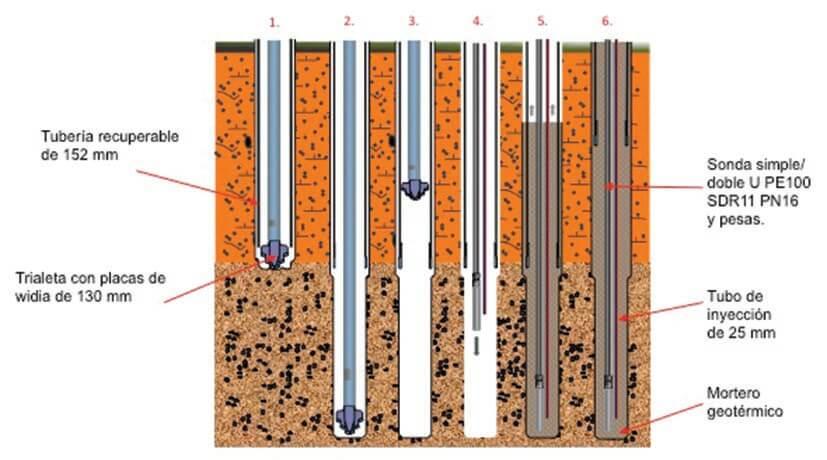 Perforaciones Geotérmicas en Rehabilitación de edificios