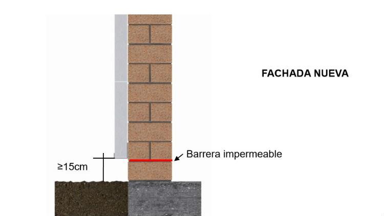 Impermeabilidad del sistema sate en z calos - Zocalo exterior ...