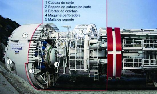 El túnel base de San Gotardo: Estrategia constructiva (4 de 6)