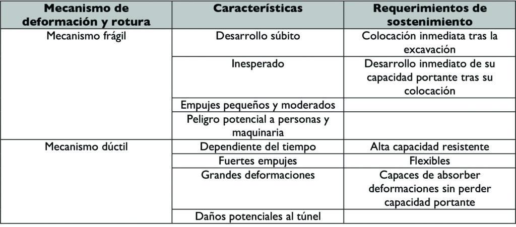 El túnel base de San Gotardo