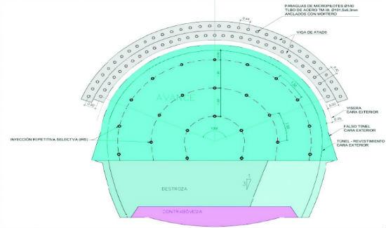 Sistema de estabilización de taludes y emboquille previos a la construcción del túnel de Lubián, Vía derecha, Boca Oeste. Infraestructura para tren de alta velocidad Línea Madrid - Zamora - Orense
