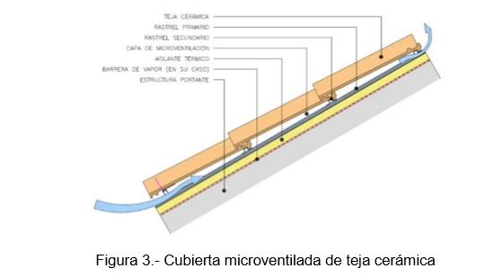 Nueva arquitectura con cubiertas ventiladas de teja