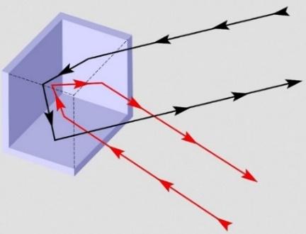 Óptica elemental. Señalización horizontal. Microesferas de vidrio