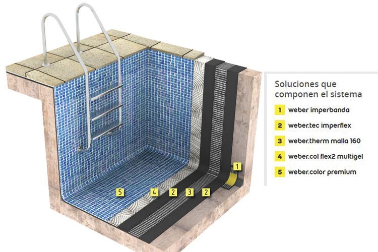 Piscinas para terrazas great piscina en terraza with for Piscina rectangular desmontable carrefour