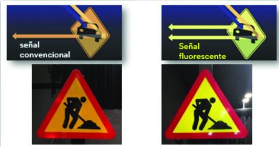Materiales retrorreflectantes y visibilidad en zona de obras