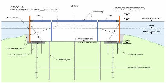 Cimentación de las pilas principales del Queenferry Crossing (Edimburgo)