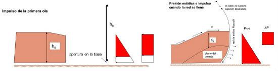 Sistemas flexibles de alta resistencia para la retención y control de sólidos